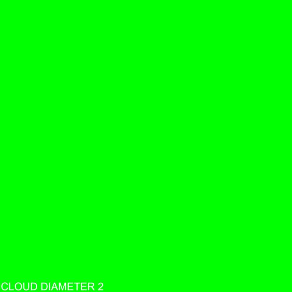 Cloud Diameter 2 review
